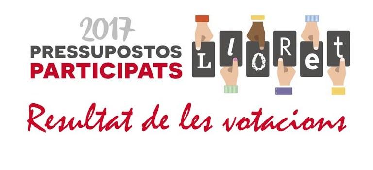 1.047 persones han votat als Pressupostos Participats de Lloret, un increment del 62'5% respecte l'any passat