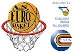 Torneig Internacional de basquet Eurbasket 2018